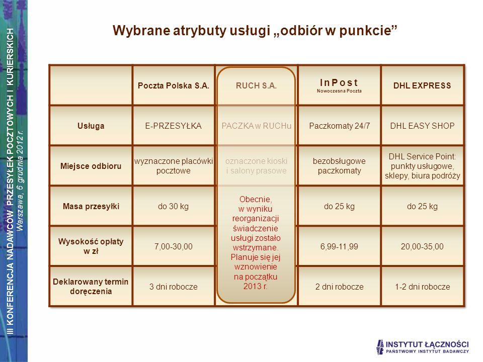 III KONFERENCJA NADAWCÓW PRZESYŁEK POCZTOWYCH I KURIERSKICH Warszawa, 6 grudnia 2012 r.