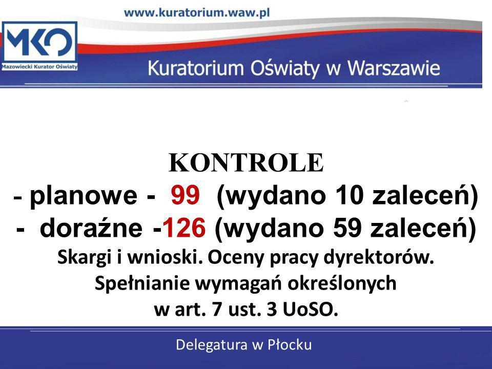 Delegatura w Płocku KONTROLE - planowe - 99 (wydano 10 zaleceń) - doraźne -126 (wydano 59 zaleceń) Skargi i wnioski. Oceny pracy dyrektorów. Spełniani