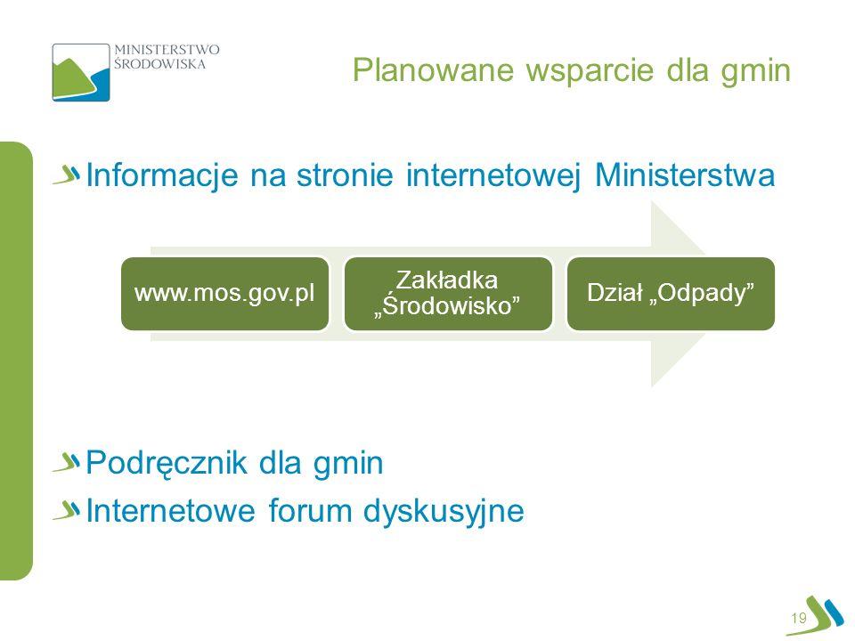 Planowane wsparcie dla gmin Informacje na stronie internetowej Ministerstwa Podręcznik dla gmin Internetowe forum dyskusyjne 19 www.mos.gov.pl Zakładka Środowisko Dział Odpady