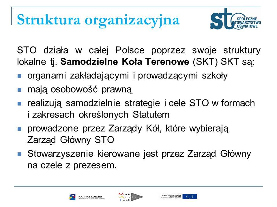 Struktura organizacyjna STO działa w całej Polsce poprzez swoje struktury lokalne tj. Samodzielne Koła Terenowe (SKT) SKT są: organami zakładającymi i