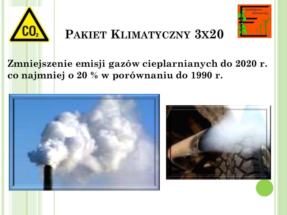 P AKIET K LIMATYCZNY 3 X 20 Zwiększenie udziału energii produkowanej z OZE do 20 % całkowitego zużycia energii średnio w UE w 2020 r.