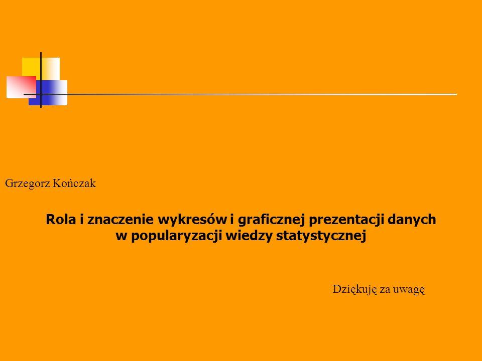 Grzegorz Kończak Dziękuję za uwagę Rola i znaczenie wykresów i graficznej prezentacji danych w popularyzacji wiedzy statystycznej
