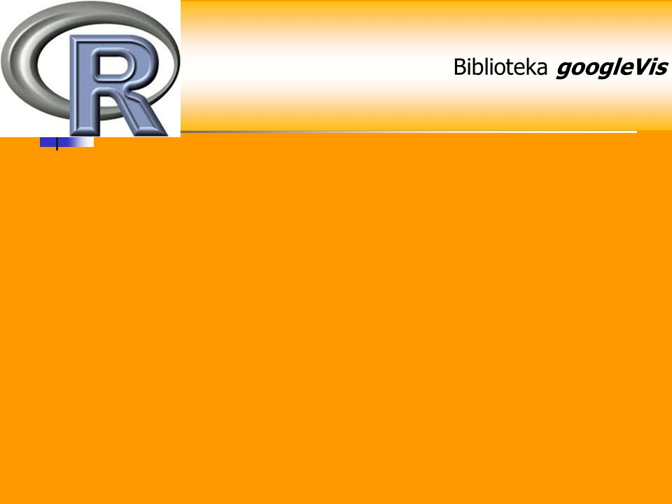 Biblioteka googleVis
