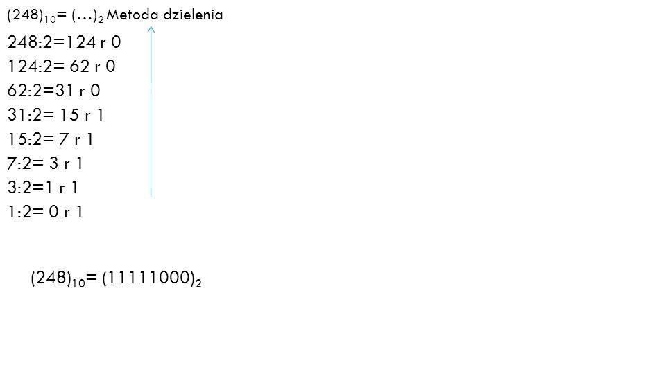 248:2=124 r 0 124:2= 62 r 0 62:2=31 r 0 31:2= 15 r 1 15:2= 7 r 1 7:2= 3 r 1 3:2=1 r 1 1:2= 0 r 1 (248) 10 = (11111000) 2 (248) 10 = (…) 2 Metoda dzielenia