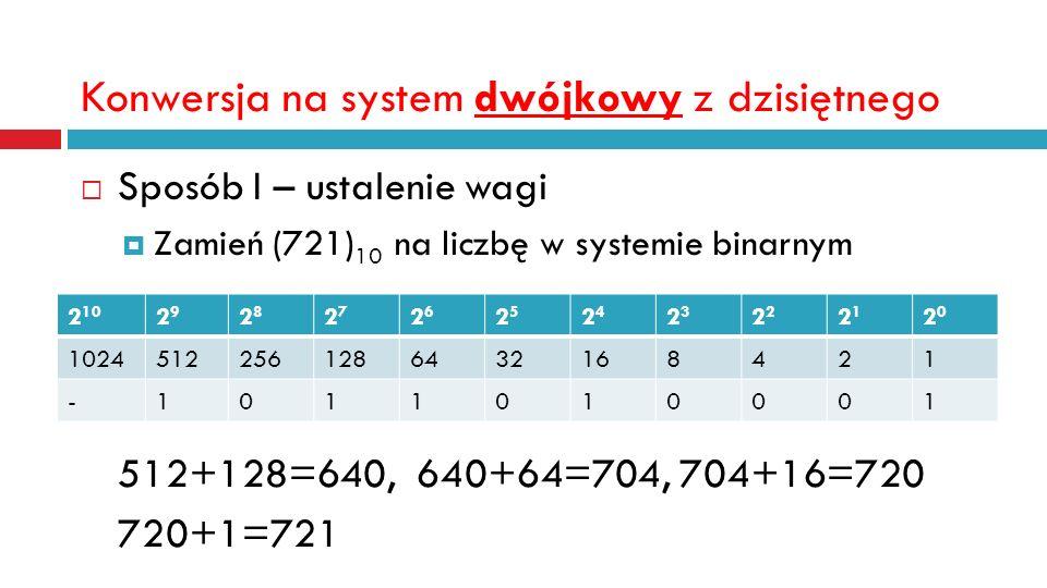 Konwersja na system dwójkowy z dzisiętnego Sposób I – ustalenie wagi Zamień (721) 10 na liczbę w systemie binarnym 512+128=640, 640+64=704, 704+16=720 720+1=721 2 10 2929 2828 2727 2626 2525 2424 23232 2121 2020 10245122561286432168421 -1011010001