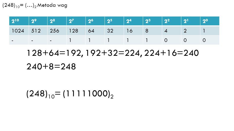 128+64=192, 192+32=224, 224+16=240 240+8=248 (248) 10 = (11111000) 2 2 10 2929 2828 2727 2626 2525 2424 23232 2121 2020 10245122561286432168421 ---11111000 (248) 10 = (…) 2 Metoda wag