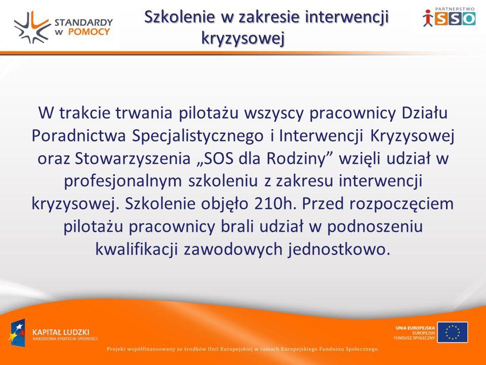Szkolenie w zakresie interwencji kryzysowej Szkolenie w zakresie interwencji kryzysowej W trakcie trwania pilotażu wszyscy pracownicy Działu Poradnictwa Specjalistycznego i Interwencji Kryzysowej oraz Stowarzyszenia SOS dla Rodziny wzięli udział w profesjonalnym szkoleniu z zakresu interwencji kryzysowej.