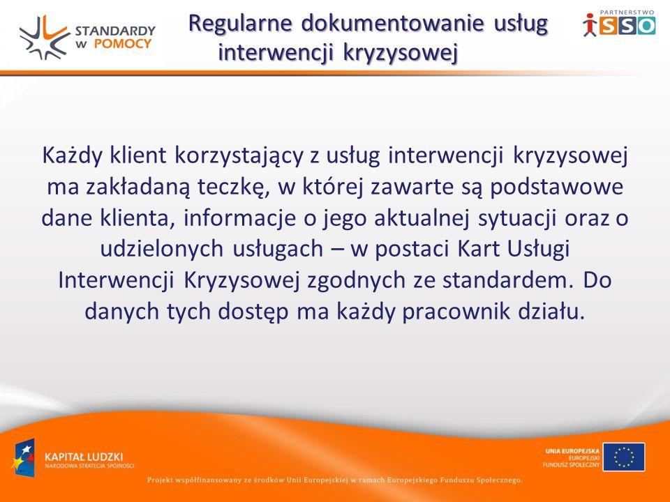 Regularne dokumentowanie usług interwencji kryzysowej Regularne dokumentowanie usług interwencji kryzysowej Każdy klient korzystający z usług interwencji kryzysowej ma zakładaną teczkę, w której zawarte są podstawowe dane klienta, informacje o jego aktualnej sytuacji oraz o udzielonych usługach – w postaci Kart Usługi Interwencji Kryzysowej zgodnych ze standardem.