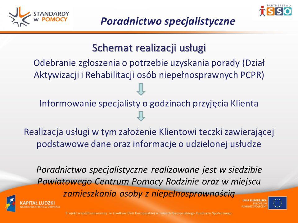 Poradnictwo specjalistyczne Schemat realizacji usługi Odebranie zgłoszenia o potrzebie uzyskania porady (Dział Aktywizacji i Rehabilitacji osób niepełnosprawnych PCPR) Informowanie specjalisty o godzinach przyjęcia Klienta Realizacja usługi w tym założenie Klientowi teczki zawierającej podstawowe dane oraz informacje o udzielonej usłudze Poradnictwo specjalistyczne realizowane jest w siedzibie Powiatowego Centrum Pomocy Rodzinie oraz w miejscu zamieszkania osoby z niepełnosprawnością