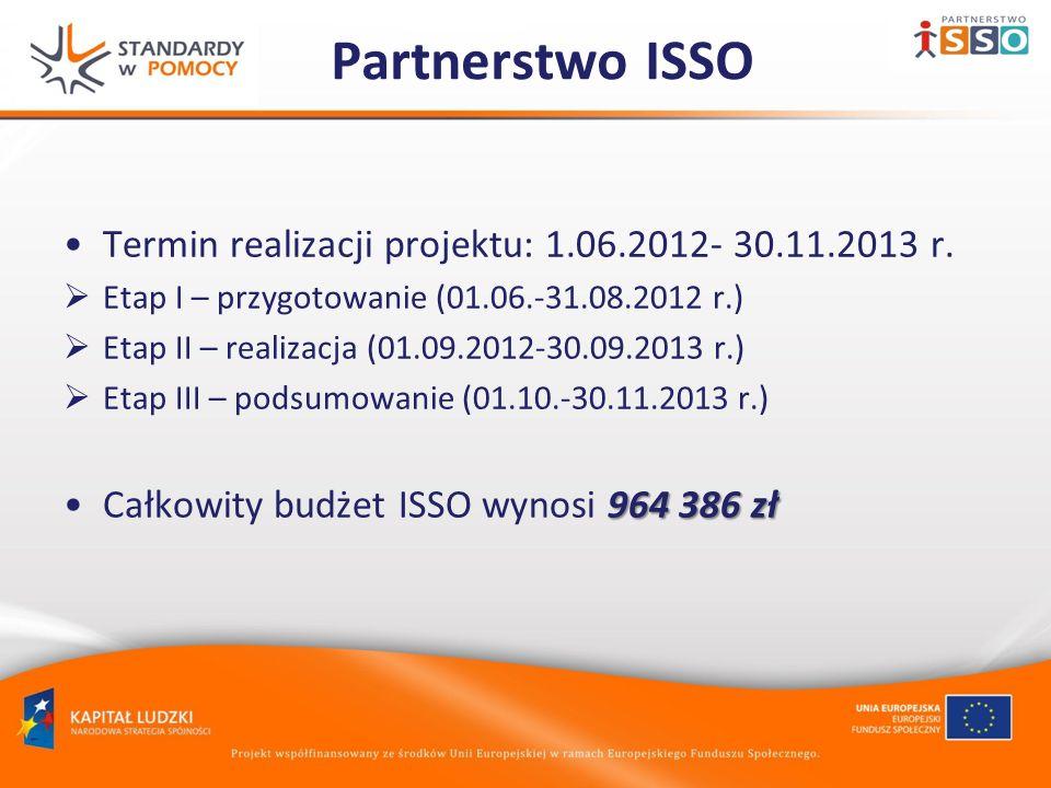 Partnerstwo ISSO Termin realizacji projektu: 1.06.2012- 30.11.2013 r. Etap I – przygotowanie (01.06.-31.08.2012 r.) Etap II – realizacja (01.09.2012-3