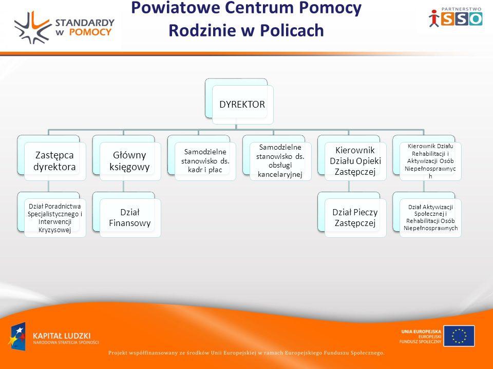 Zespół Rodzinnej Pieczy Zastępczej utworzenie i zatrudnienie Na podstawie Zarządzenia Starosty Polickiego nr 41/2011 z dnia 5 grudnia 2011 roku… PCPR w Policach zostało wyznaczone na organizatora rodzinnej pieczy zastępczej Wobec powyższego, zgodnie z art.