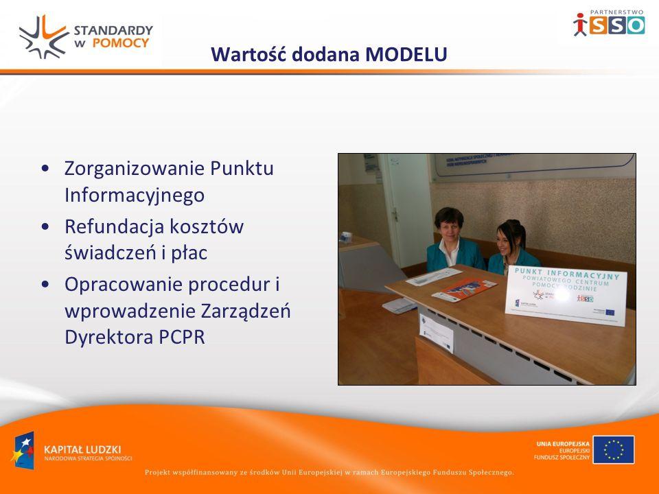 Wartość dodana MODELU Zorganizowanie Punktu Informacyjnego Refundacja kosztów świadczeń i płac Opracowanie procedur i wprowadzenie Zarządzeń Dyrektora
