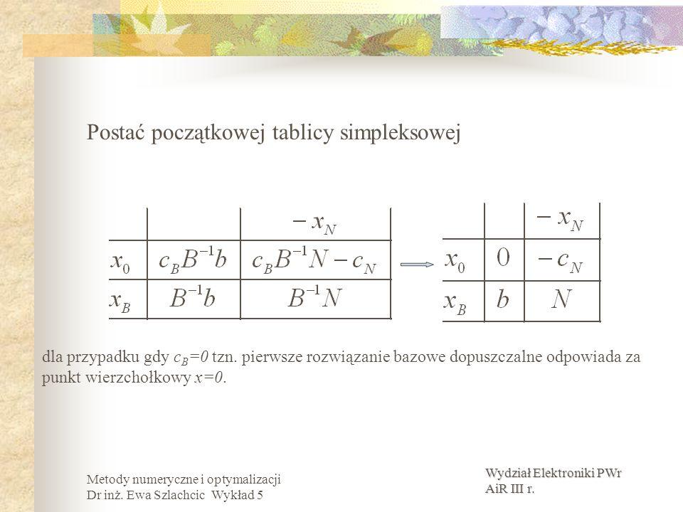 Wydział Elektroniki PWr AiR III r. Metody numeryczne i optymalizacji Dr inż. Ewa Szlachcic Wykład 5 Postać początkowej tablicy simpleksowej dla przypa