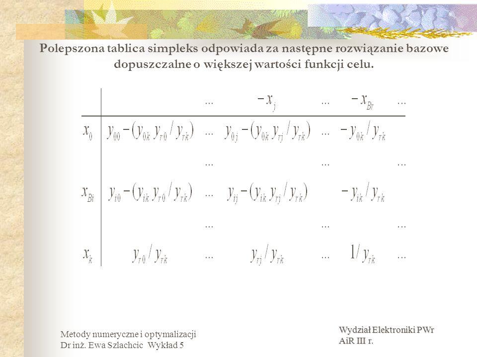 Wydział Elektroniki PWr AiR III r. Metody numeryczne i optymalizacji Dr inż. Ewa Szlachcic Wykład 5 Polepszona tablica simpleks odpowiada za następne