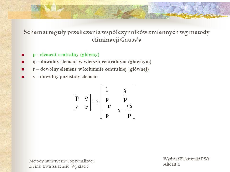 Wydział Elektroniki PWr AiR III r. Metody numeryczne i optymalizacji Dr inż. Ewa Szlachcic Wykład 5 Schemat reguły przeliczenia współczynników zmienny