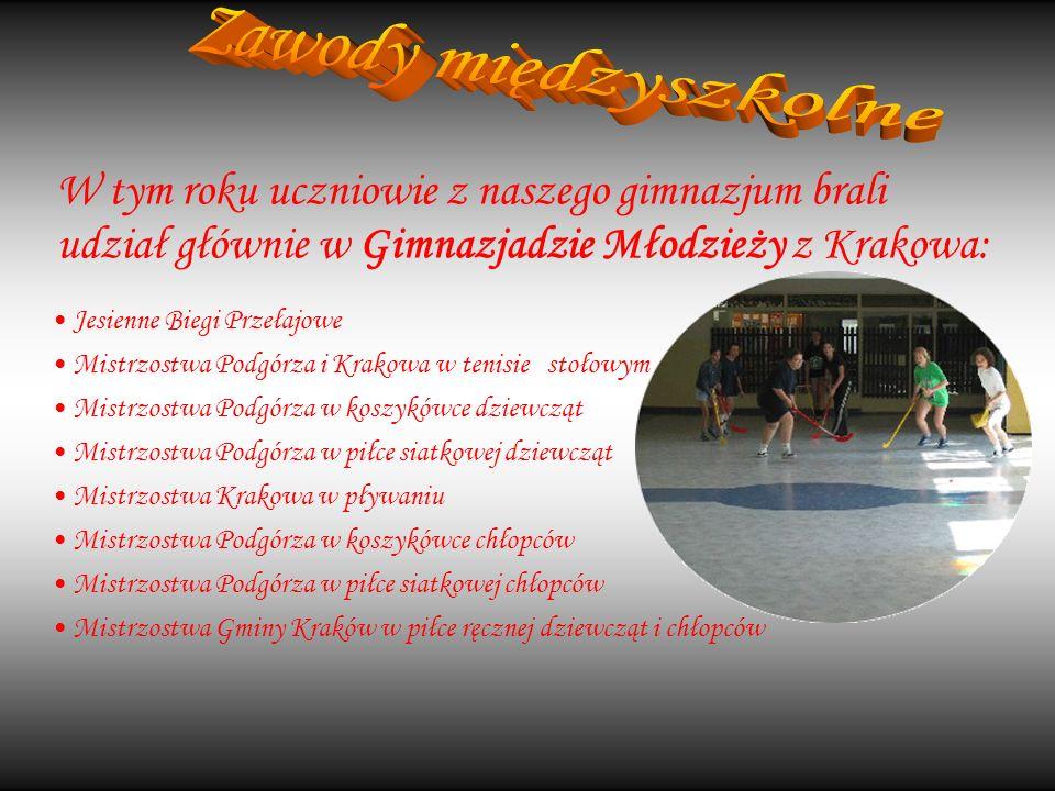 Klub sportowy R.Z. A. K.