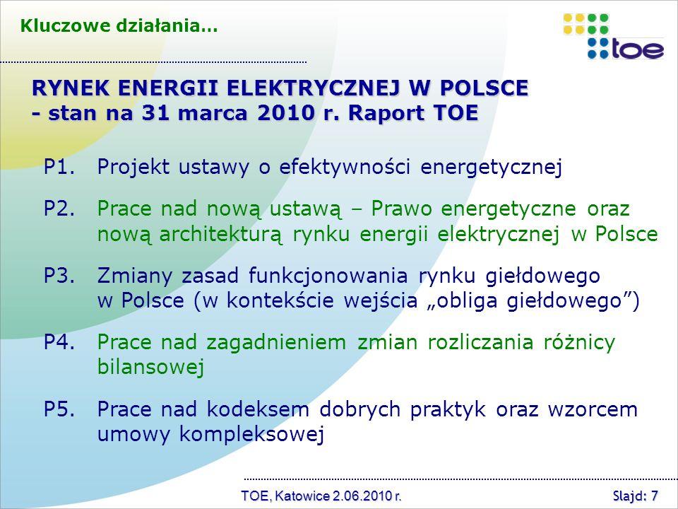 TOE, Katowice 2.06.2010 r. P1. Projekt ustawy o efektywności energetycznej P2.