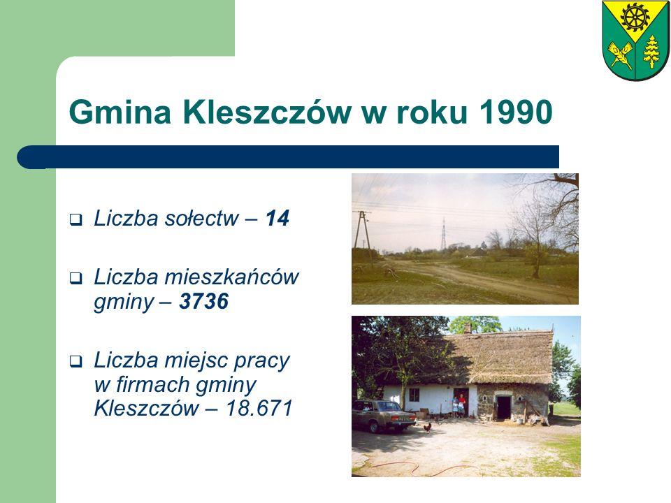 Gmina Kleszczów w roku 1990 Liczba sołectw – 14 Liczba mieszkańców gminy – 3736 Liczba miejsc pracy w firmach gminy Kleszczów – 18.671