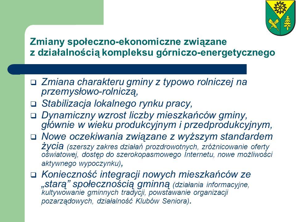 Negatywne skutki obecności odkrywkowej kopalni węgla (cz.