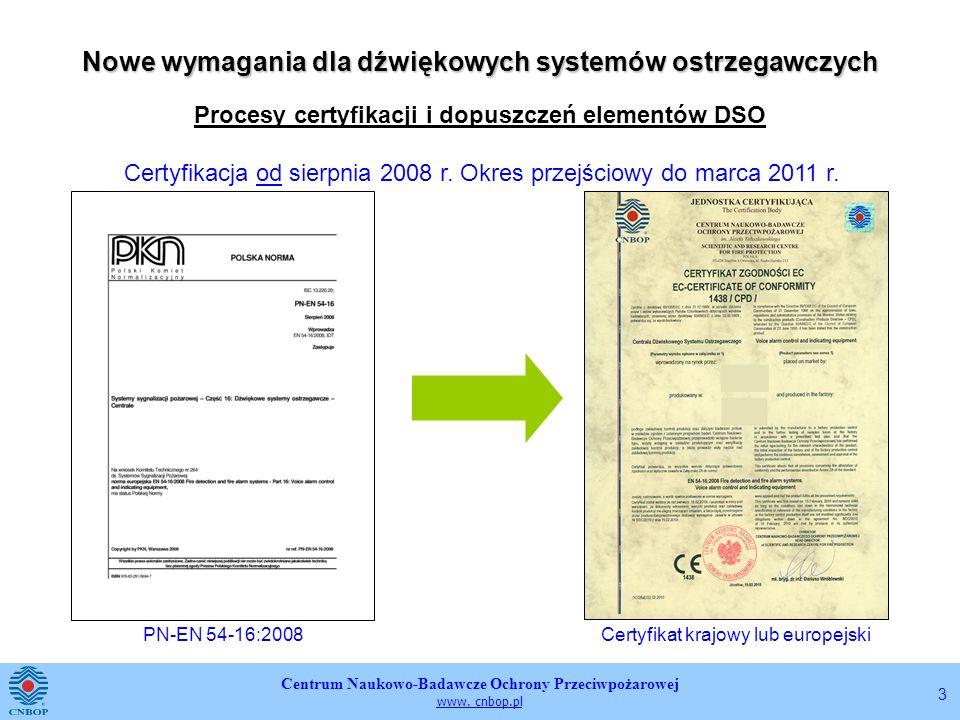 Centrum Naukowo-Badawcze Ochrony Przeciwpożarowej www. cnbop.pl 3 Nowe wymagania dla dźwiękowych systemów ostrzegawczych Procesy certyfikacji i dopusz