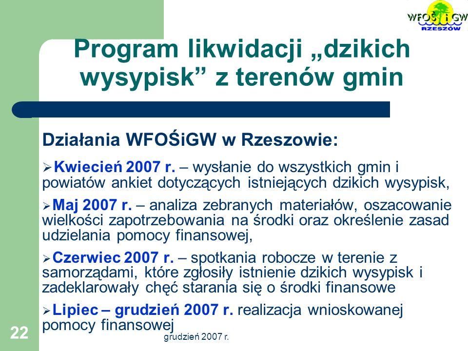 grudzień 2007 r.23 Program likwidacji dzikich wysypisk z terenów gmin – wyniki ankiet 1.
