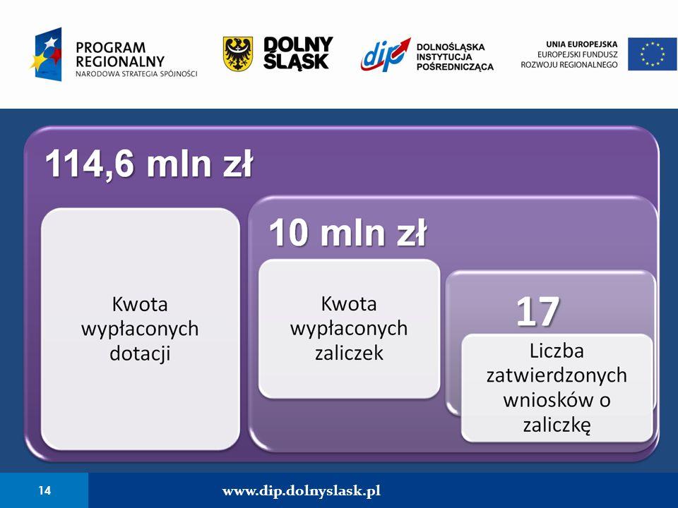 14 www.dip.dolnyslask.pl
