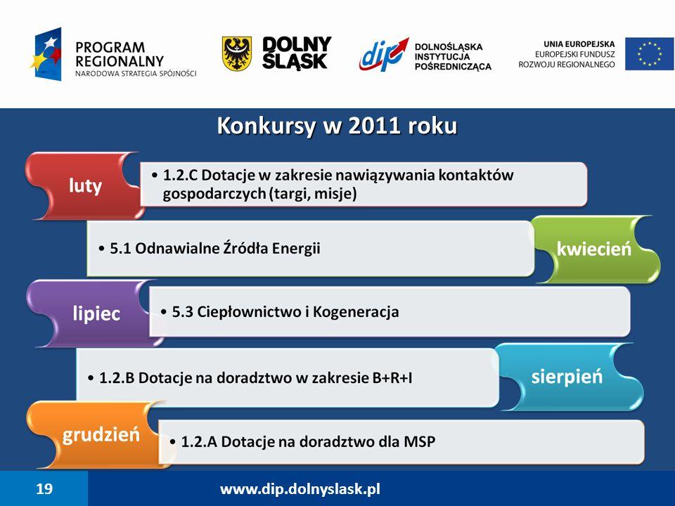 19www.dip.dolnyslask.pl Konkursy w 2011 roku