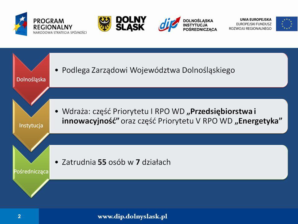 2 www.dip.dolnyslask.pl