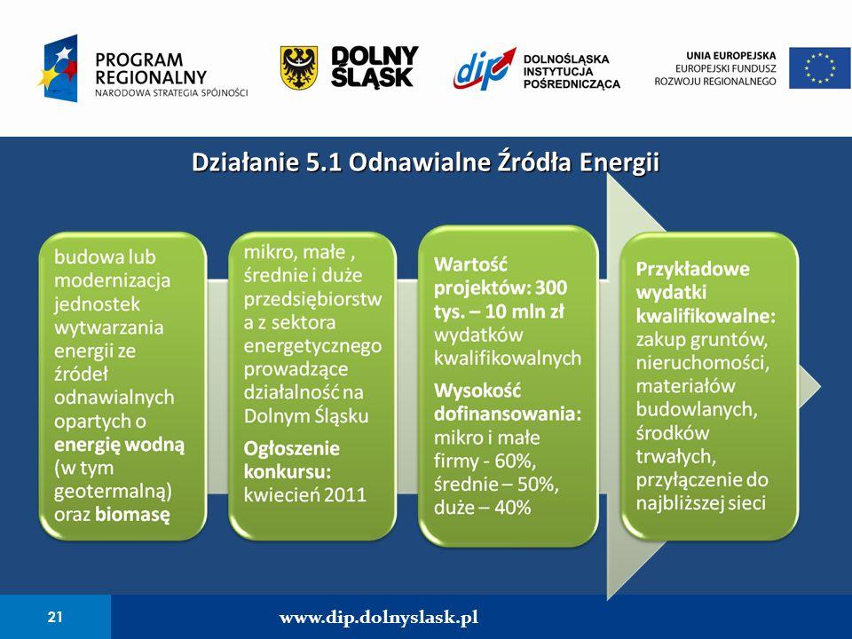 21 www.dip.dolnyslask.pl Działanie 5.1 Odnawialne Źródła Energii