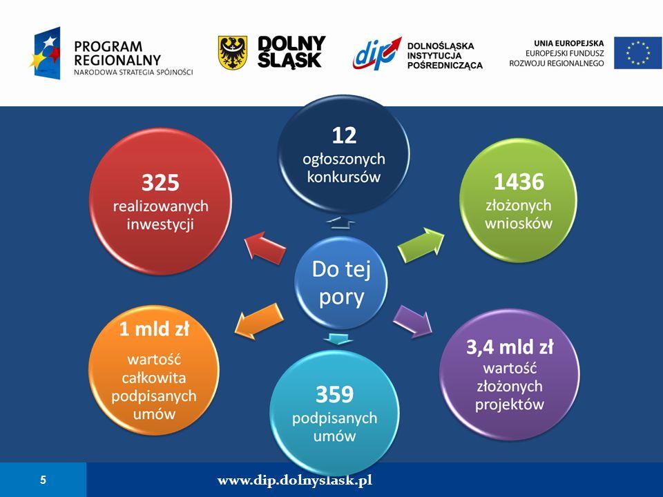 5 www.dip.dolnyslask.pl