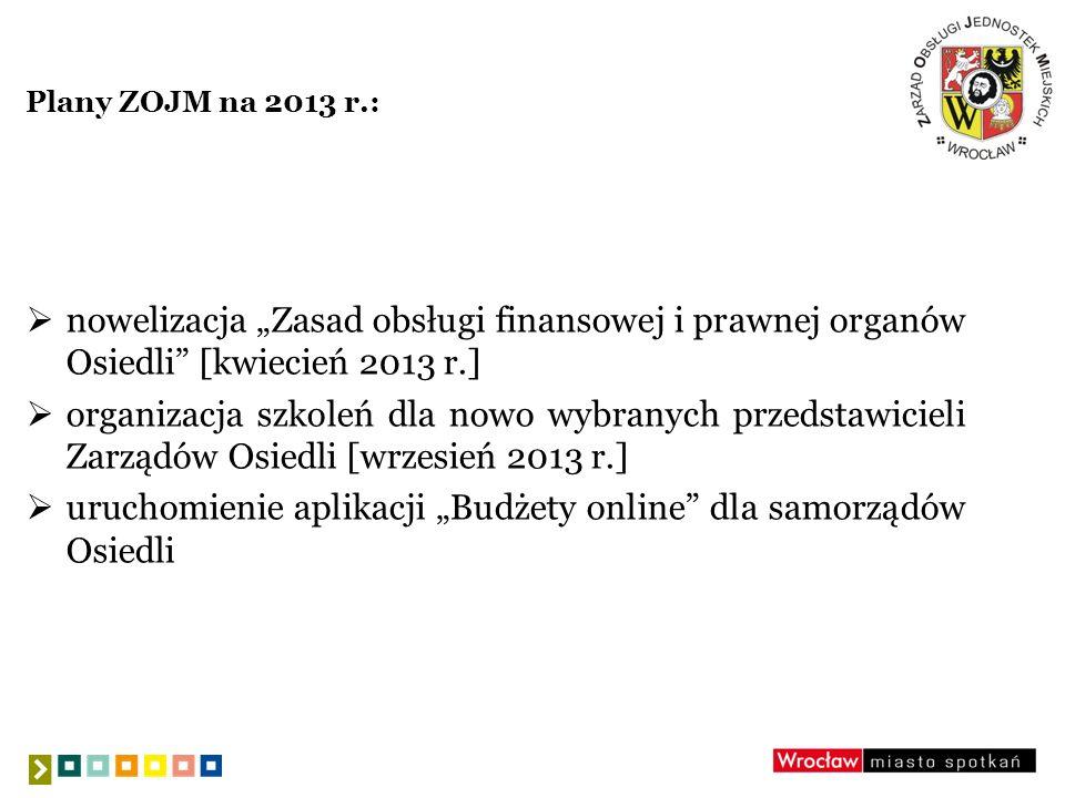 Plany ZOJM na 2013 r.: nowelizacja Zasad obsługi finansowej i prawnej organów Osiedli [kwiecień 2013 r.] organizacja szkoleń dla nowo wybranych przeds