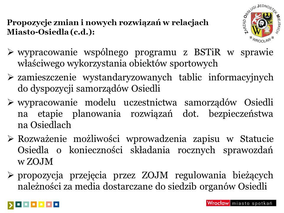 Propozycje zmian i nowych rozwiązań w relacjach Miasto-Osiedla (c.d.): wypracowanie wspólnego programu z BSTiR w sprawie właściwego wykorzystania obie