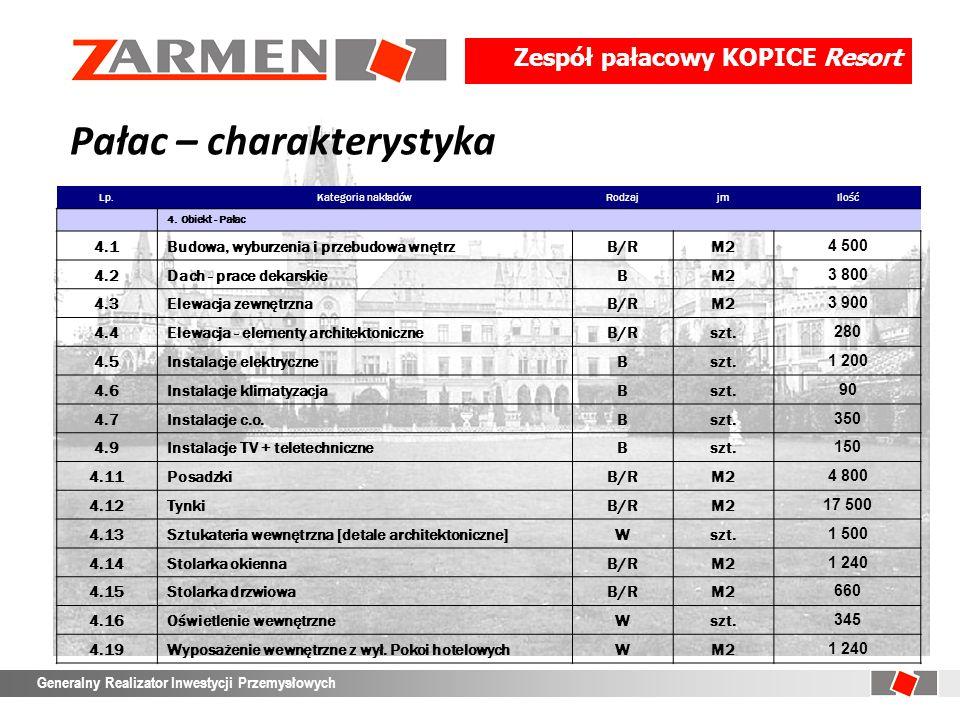 Zespół pałacowy KOPICE Resort Generalny Realizator Inwestycji Przemysłowych Obiekty zespołu pałacowego Lp.Kategoria nakładówRodzajjmIlość 5.
