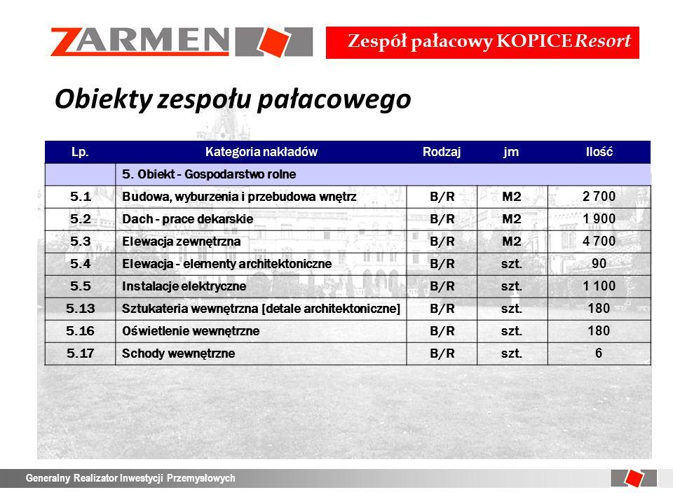 Zespół pałacowy KOPICE Resort Generalny Realizator Inwestycji Przemysłowych Obiekty zespołu pałacowego Lp.Kategoria nakładówRodzajjmIlość 6.