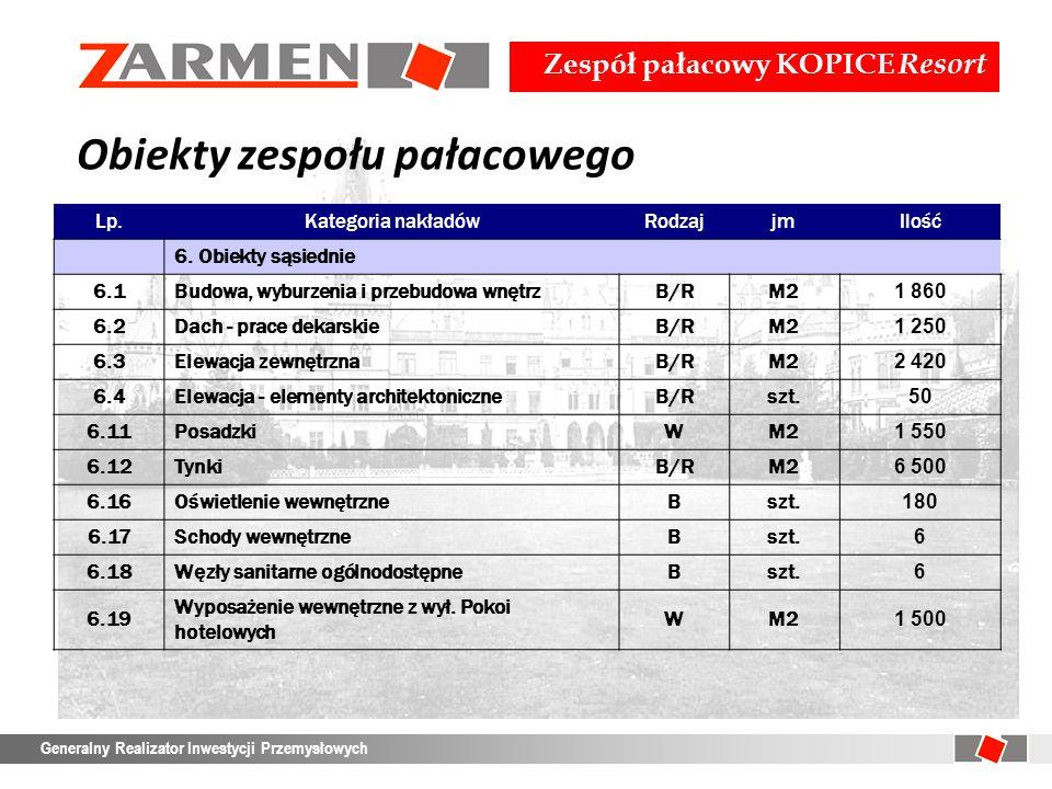 Zespół pałacowy KOPICE Resort Generalny Realizator Inwestycji Przemysłowych Otoczenie parkowe Lp.Kategoria nakładówRodzajjmIlość 7.