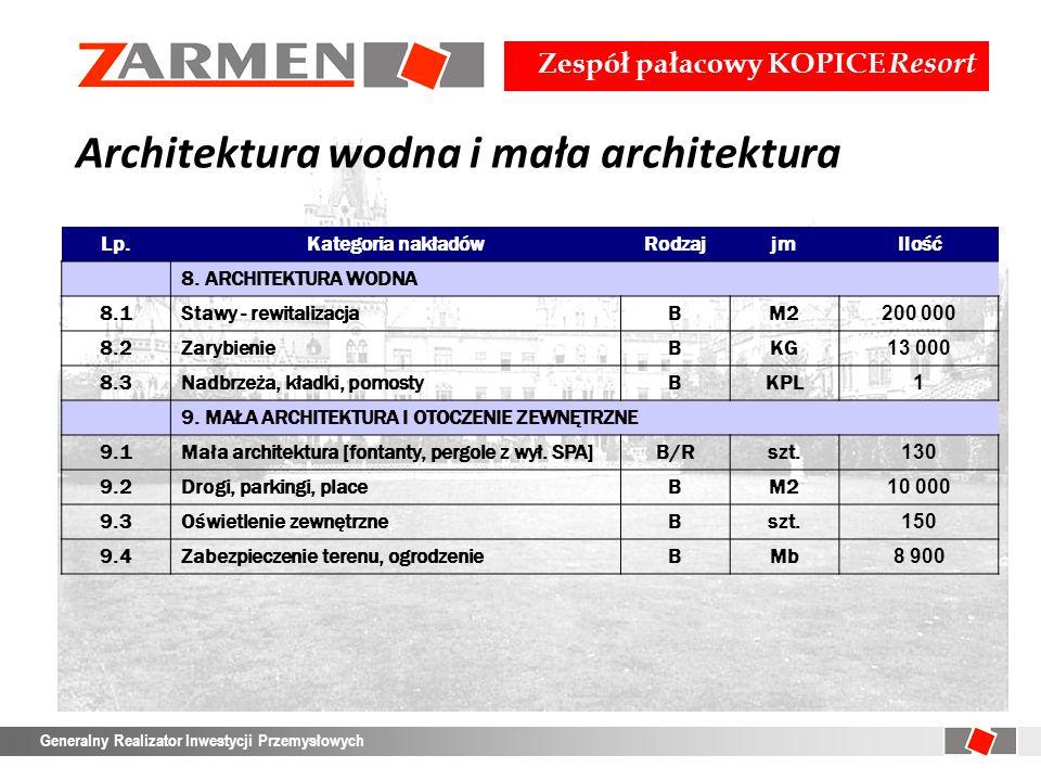 Zespół pałacowy KOPICE Resort Generalny Realizator Inwestycji Przemysłowych Architektura wodna i mała architektura Lp.Kategoria nakładówRodzajjmIlość