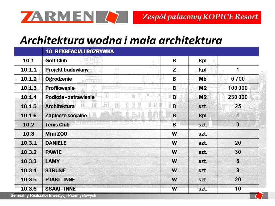 Zespół pałacowy KOPICE Resort Generalny Realizator Inwestycji Przemysłowych Stadnina, SPA & Wellness Lp.Kategoria nakładówRodzajjmIlość 11.