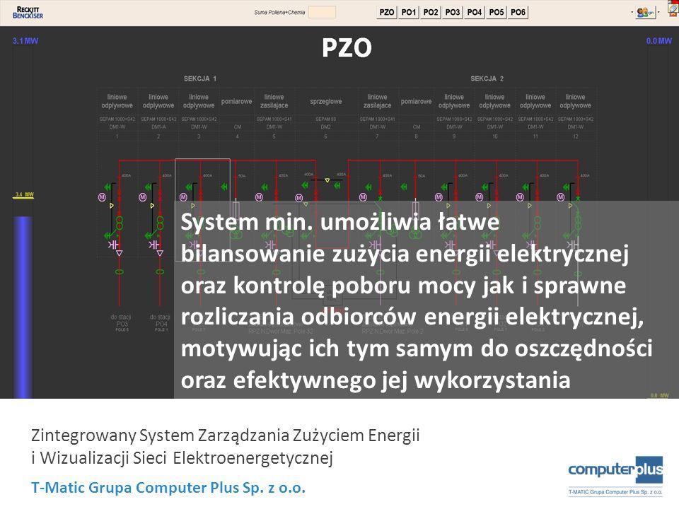 T-Matic Grupa Computer Plus Sp. z o.o. Zintegrowany System Zarządzania Zużyciem Energii i Wizualizacji Sieci Elektroenergetycznej System min. umożliwi