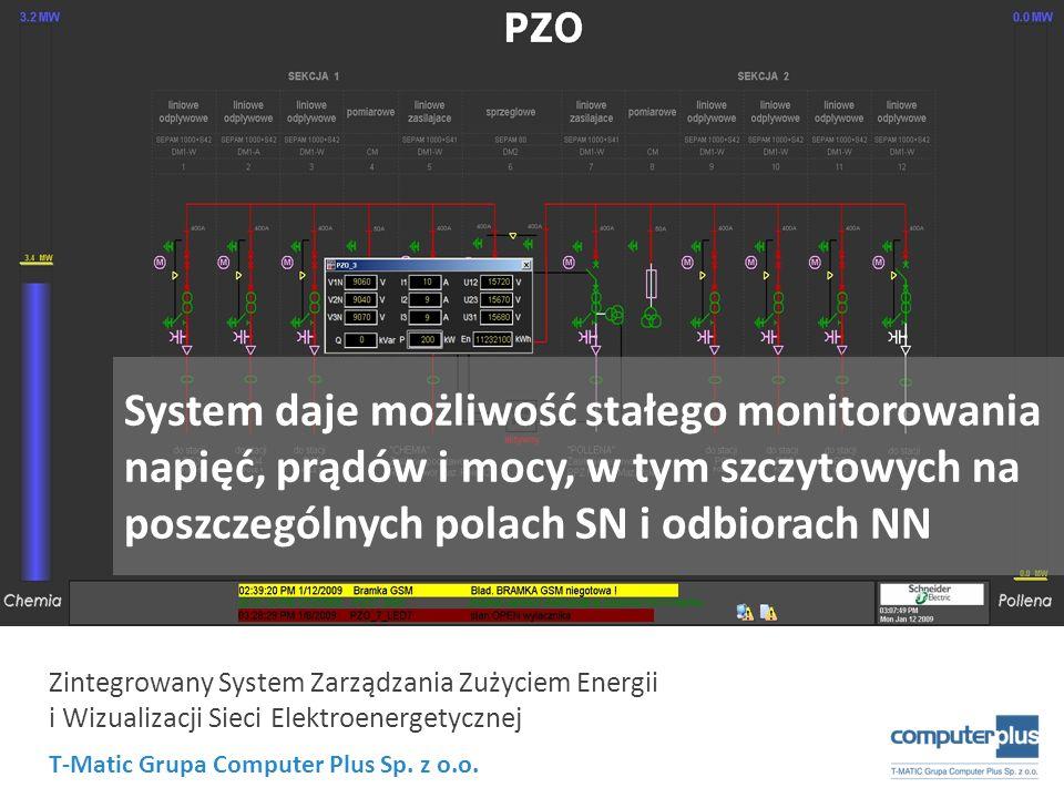 T-Matic Grupa Computer Plus Sp. z o.o. Zintegrowany System Zarządzania Zużyciem Energii i Wizualizacji Sieci Elektroenergetycznej System daje możliwoś