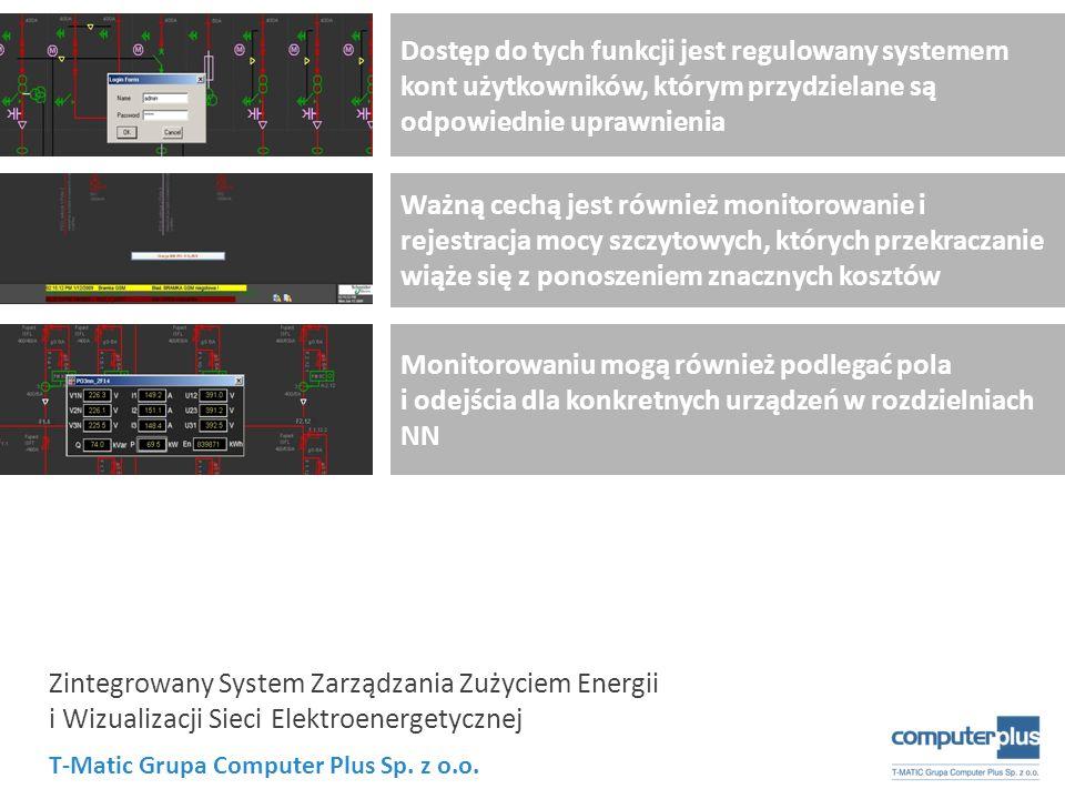 T-Matic Grupa Computer Plus Sp. z o.o. Zintegrowany System Zarządzania Zużyciem Energii i Wizualizacji Sieci Elektroenergetycznej Dostęp do tych funkc