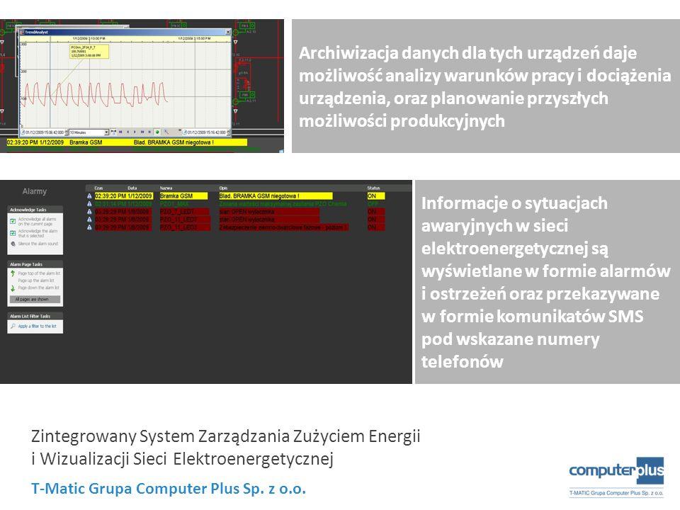 T-Matic Grupa Computer Plus Sp. z o.o. Zintegrowany System Zarządzania Zużyciem Energii i Wizualizacji Sieci Elektroenergetycznej Archiwizacja danych