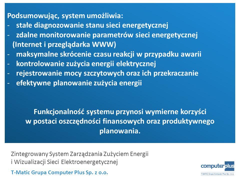 T-Matic Grupa Computer Plus Sp. z o.o. Zintegrowany System Zarządzania Zużyciem Energii i Wizualizacji Sieci Elektroenergetycznej Podsumowując, system