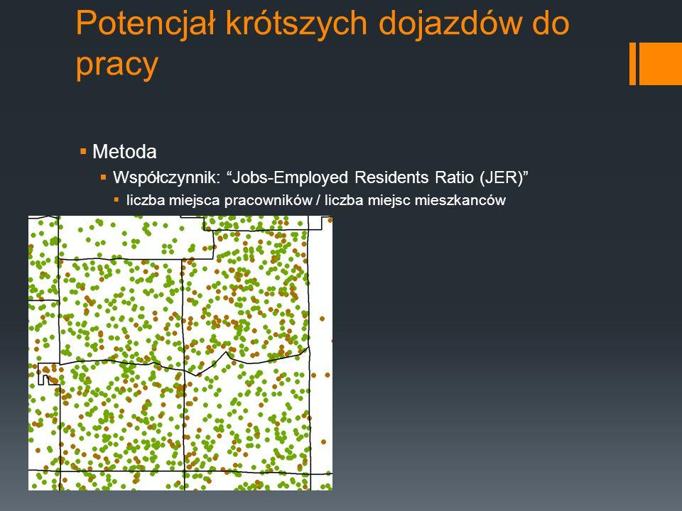 Potencjał krótszych dojazdów do pracy Metoda Współczynnik: Jobs-Employed Residents Ratio (JER) liczba miejsca pracowników / liczba miejsc mieszkanców