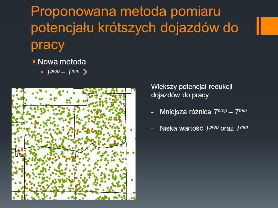 Proponowana metoda pomiaru potencjału krótszych dojazdów do pracy Nowa metoda T prop – T min Większy potencjał redukcji dojazdów do pracy: -Mniejsza różnica T prop – T min -Niska wartość T prop oraz T min