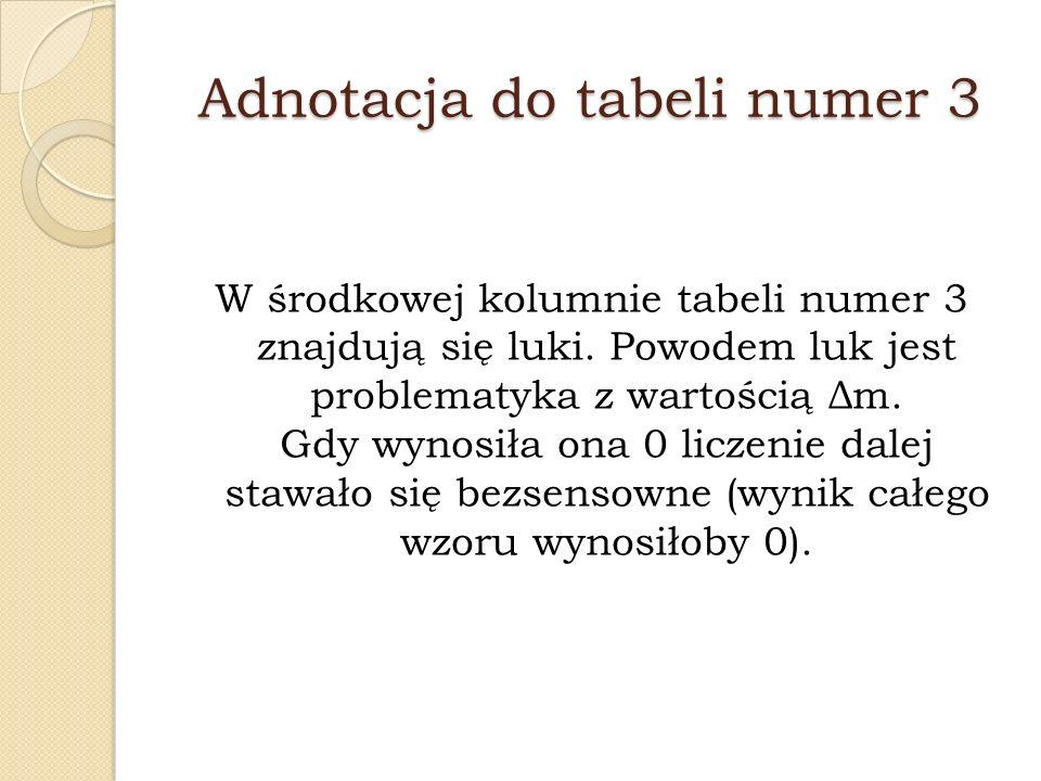 Adnotacja do tabeli numer 3 W środkowej kolumnie tabeli numer 3 znajdują się luki. Powodem luk jest problematyka z wartością Δm. Gdy wynosiła ona 0 li