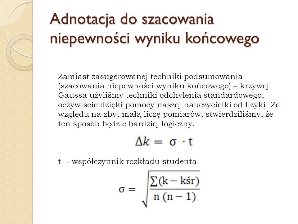 Adnotacja do szacowania niepewności wyniku końcowego Zamiast zasugerowanej techniki podsumowania (szacowania niepewności wyniku końcowego) – krzywej G