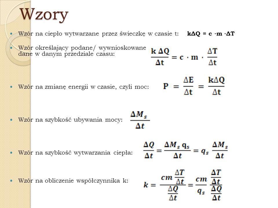 Wzory Wzór na ciepło wytwarzane przez świeczkę w czasie t: kΔQ = c m ΔT Wzór określający podane/ wywnioskowane dane w danym przedziale czasu: Wzór na