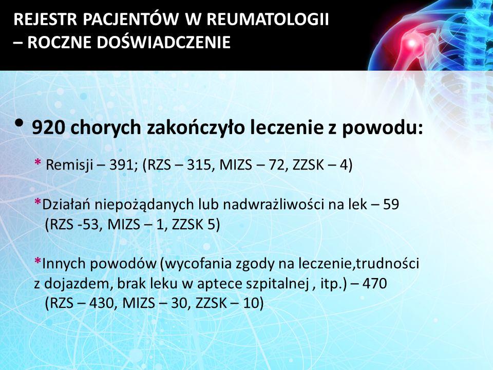 REJESTR PACJENTÓW W REUMATOLOGII – ROCZNE DOŚWIADCZENIE 920 chorych zakończyło leczenie z powodu: * Remisji – 391; (RZS – 315, MIZS – 72, ZZSK – 4) *D