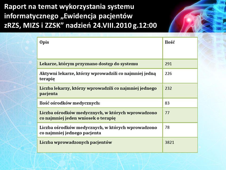 Raport na temat wykorzystania systemu informatycznego Ewidencja pacjentów zRZS, MIZS i ZZSK nadzień 24.VIII.2010 g.12:00