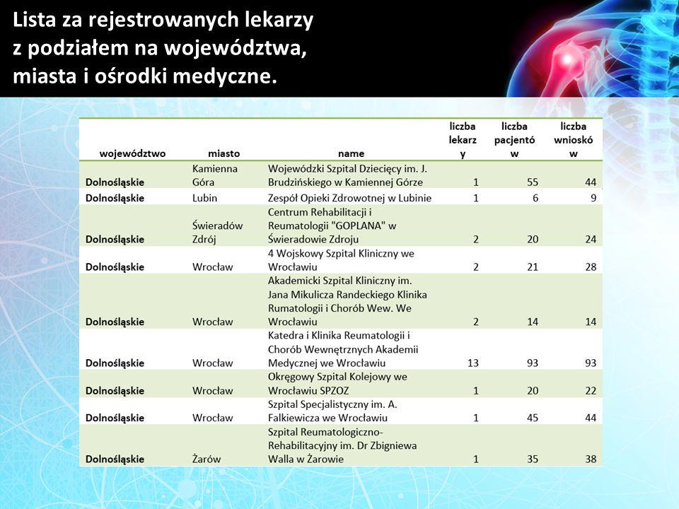 Lista za rejestrowanych lekarzy z podziałem na województwa, miasta i ośrodki medyczne.